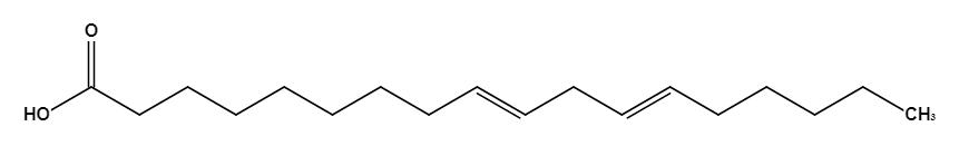 Grafik Linolsäure Sano Labor - Fette im Futter von Rindern